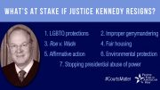 The Disastrous Consequences if Justice Kennedy Resigns From the Supreme Court While Trump is President