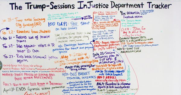 The Trump-Sessions InJustice Department Tracker